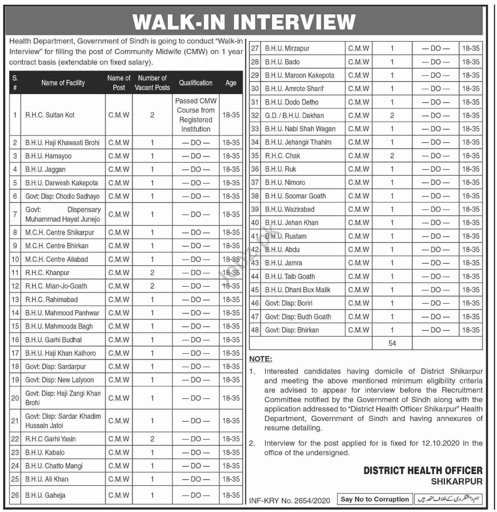 Health Department Shikarpur Jobs Interview 2020